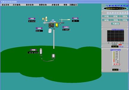 экран системы управления асу тп промышленной теплицы